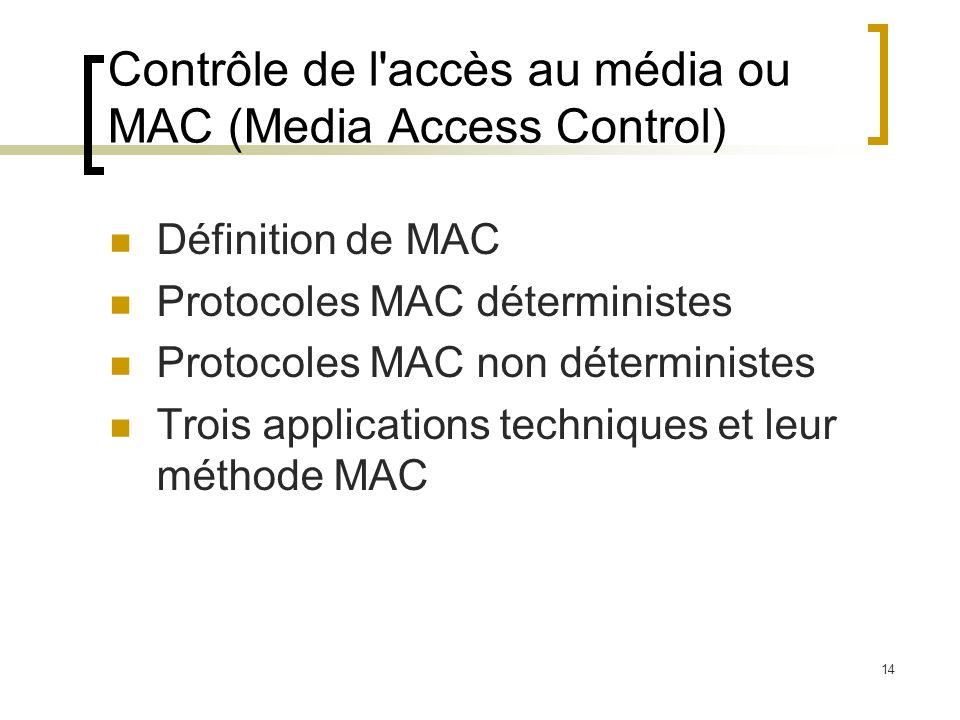 14 Contrôle de l'accès au média ou MAC (Media Access Control) Définition de MAC Protocoles MAC déterministes Protocoles MAC non déterministes Trois ap