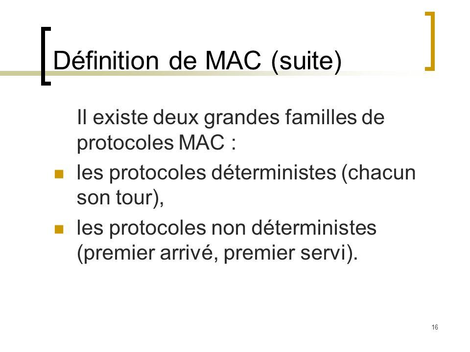 16 Définition de MAC (suite) Il existe deux grandes familles de protocoles MAC : les protocoles déterministes (chacun son tour), les protocoles non dé