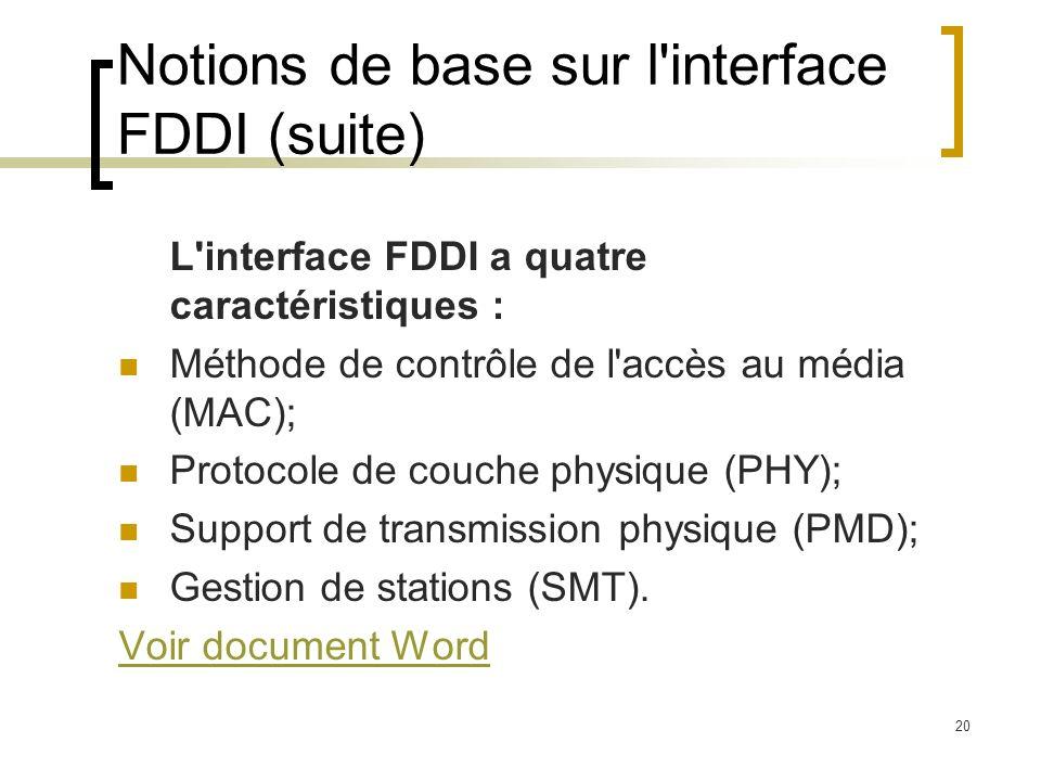 20 Notions de base sur l'interface FDDI (suite) L'interface FDDI a quatre caractéristiques : Méthode de contrôle de l'accès au média (MAC); Protocole