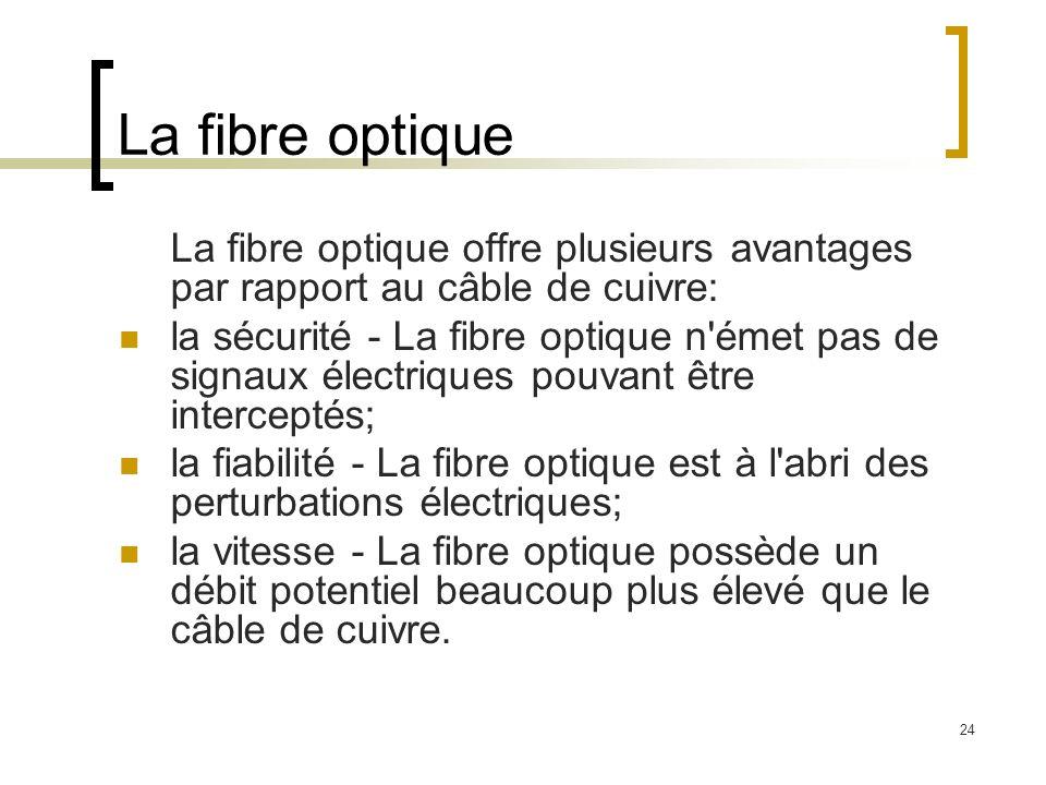 24 La fibre optique La fibre optique offre plusieurs avantages par rapport au câble de cuivre: la sécurité - La fibre optique n'émet pas de signaux él