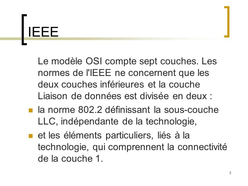 5 IEEE Le modèle OSI compte sept couches. Les normes de l'IEEE ne concernent que les deux couches inférieures et la couche Liaison de données est divi