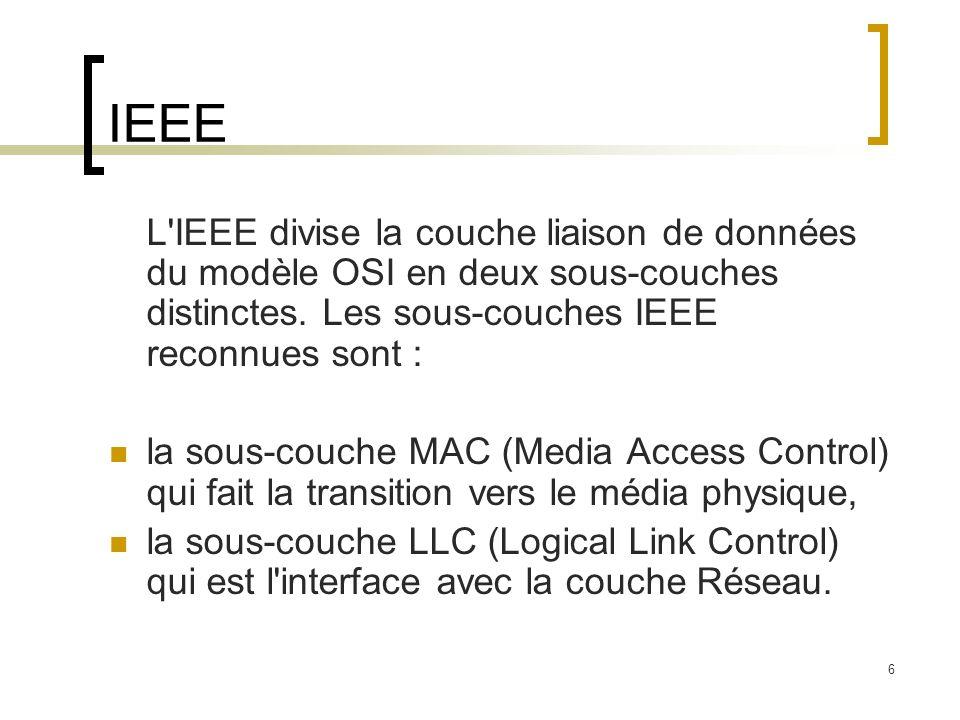 6 IEEE L'IEEE divise la couche liaison de données du modèle OSI en deux sous-couches distinctes. Les sous-couches IEEE reconnues sont : la sous-couche