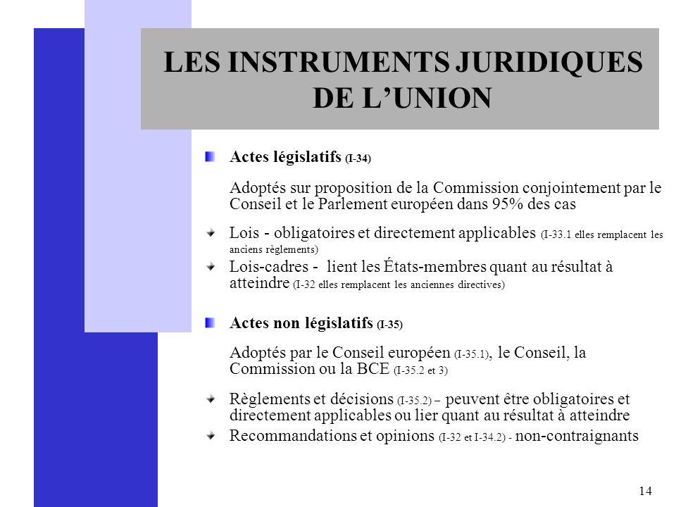 14 LES INSTRUMENTS JURIDIQUES DE LUNION Actes législatifs (I-34) Adoptés sur proposition de la Commission conjointement par le Conseil et le Parlement