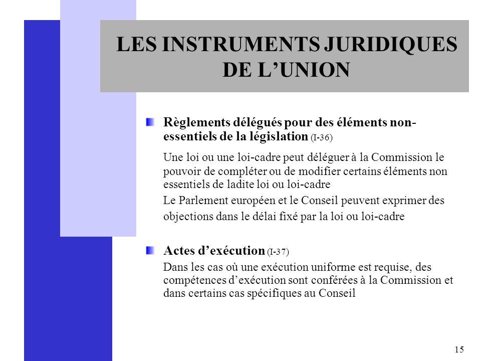 15 LES INSTRUMENTS JURIDIQUES DE LUNION Règlements délégués pour des éléments non- essentiels de la législation (I-36) Une loi ou une loi-cadre peut d