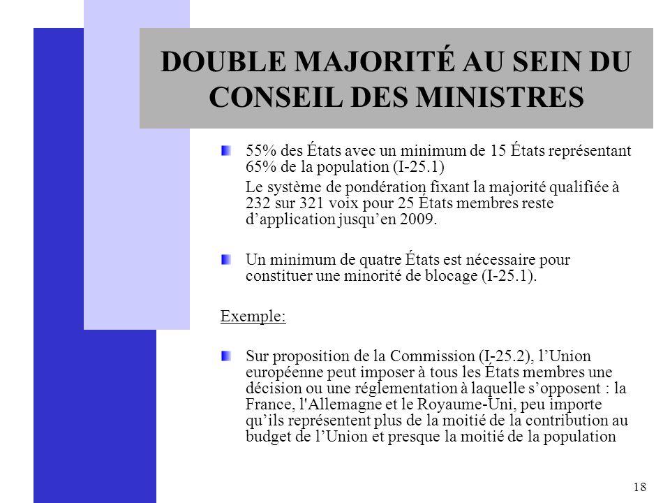 18 DOUBLE MAJORITÉ AU SEIN DU CONSEIL DES MINISTRES 55% des États avec un minimum de 15 États représentant 65% de la population (I-25.1) Le système de