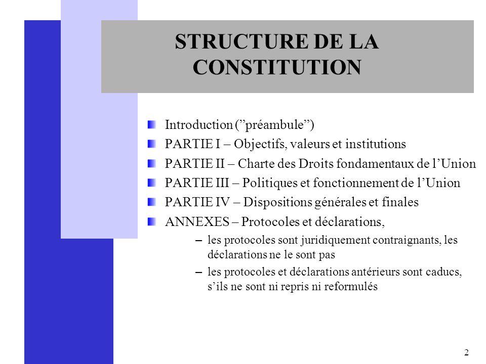 2 STRUCTURE DE LA CONSTITUTION Introduction (préambule) PARTIE I – Objectifs, valeurs et institutions PARTIE II – Charte des Droits fondamentaux de lU