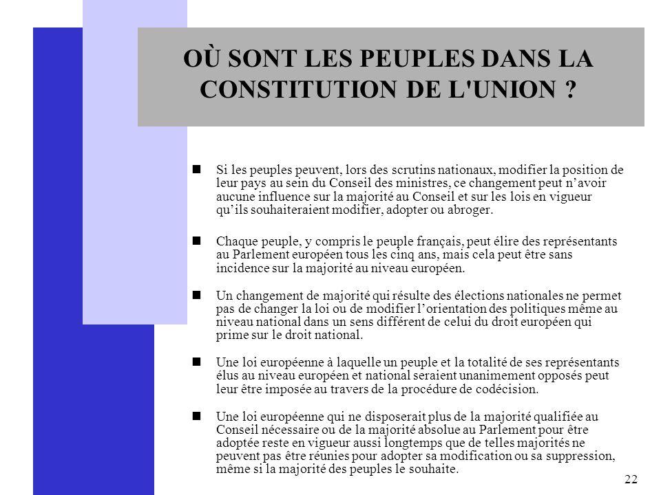 22 OÙ SONT LES PEUPLES DANS LA CONSTITUTION DE L'UNION ? nSi les peuples peuvent, lors des scrutins nationaux, modifier la position de leur pays au se