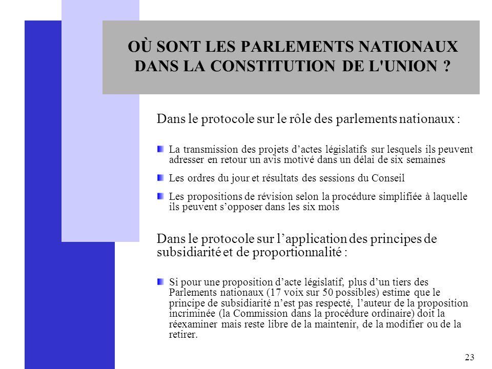 23 OÙ SONT LES PARLEMENTS NATIONAUX DANS LA CONSTITUTION DE L'UNION ? Dans le protocole sur le rôle des parlements nationaux : La transmission des pro