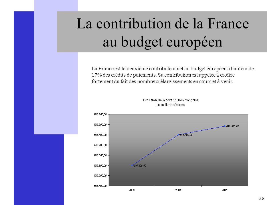 28 La contribution de la France au budget européen La France est le deuxième contributeur net au budget européen à hauteur de 17% des crédits de paiem