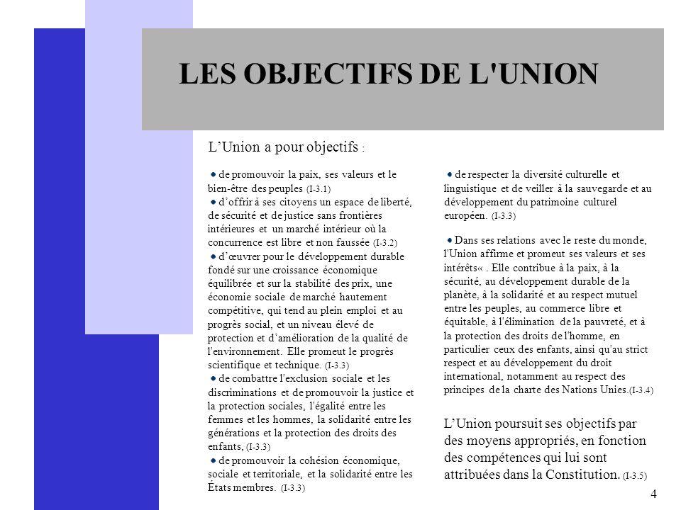 4 LES OBJECTIFS DE L'UNION LUnion a pour objectifs : de promouvoir la paix, ses valeurs et le bien-être des peuples (I-3.1) doffrir à ses citoyens un