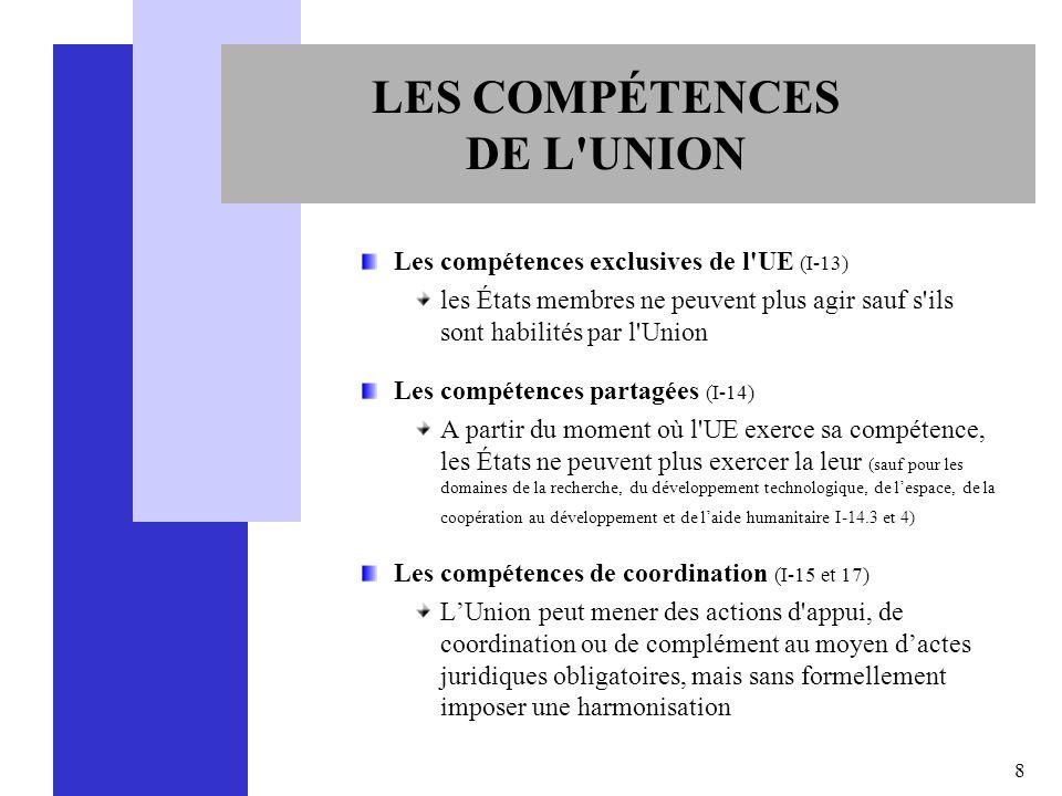 8 LES COMPÉTENCES DE L'UNION Les compétences exclusives de l'UE (I-13) les États membres ne peuvent plus agir sauf s'ils sont habilités par l'Union Le
