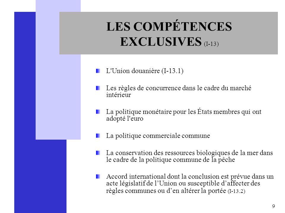 9 LES COMPÉTENCES EXCLUSIVES (I-13) L'Union douanière (I-13.1) Les règles de concurrence dans le cadre du marché intérieur La politique monétaire pour
