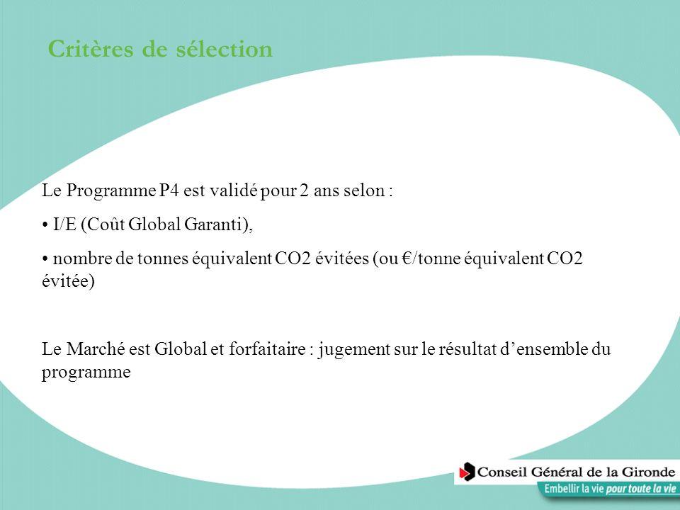 Critères de sélection Le Programme P4 est validé pour 2 ans selon : I/E (Coût Global Garanti), nombre de tonnes équivalent CO2 évitées (ou /tonne équi