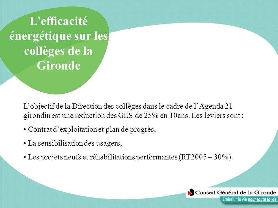 Lefficacité énergétique sur les collèges de la Gironde Lobjectif de la Direction des collèges dans le cadre de lAgenda 21 girondin est une réduction d