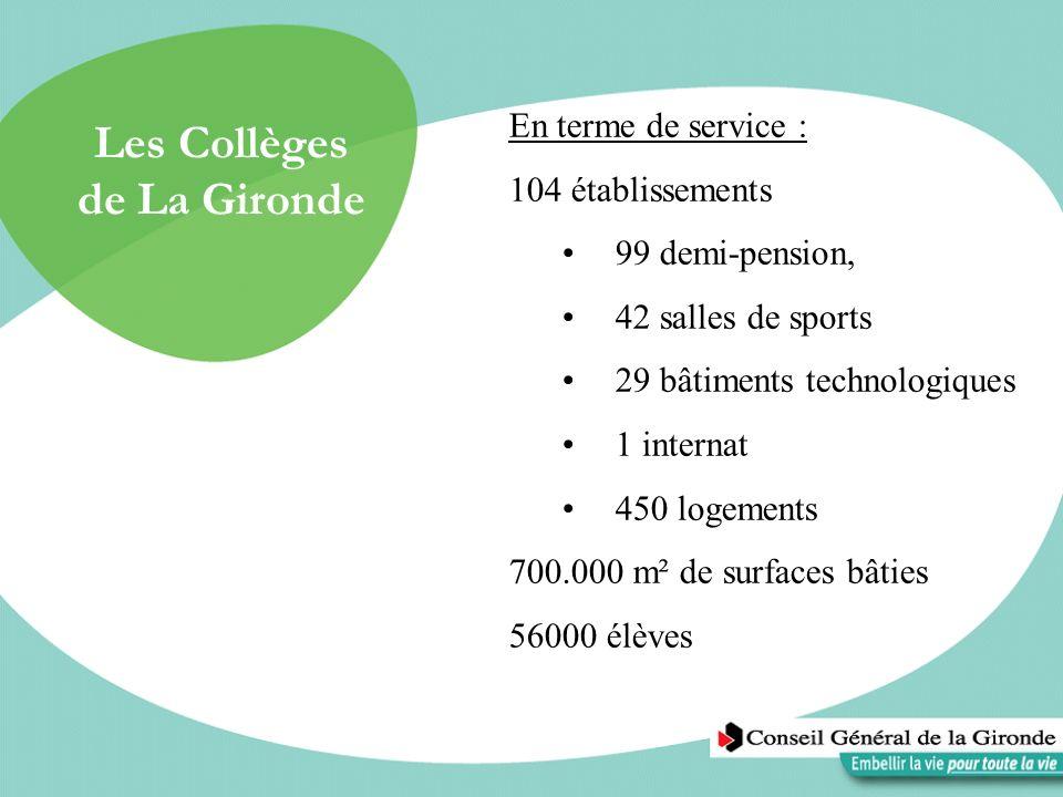 Les Collèges de La Gironde En terme de service : 104 établissements 99 demi-pension, 42 salles de sports 29 bâtiments technologiques 1 internat 450 lo