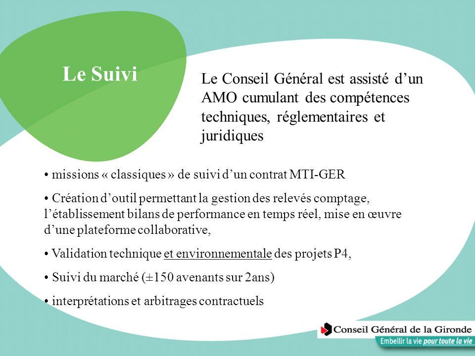 Le Suivi missions « classiques » de suivi dun contrat MTI-GER Création doutil permettant la gestion des relevés comptage, létablissement bilans de per