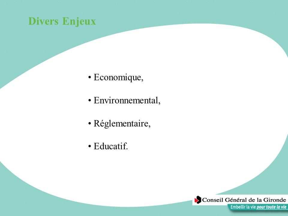 Divers Enjeux Economique, Environnemental, Réglementaire, Educatif.