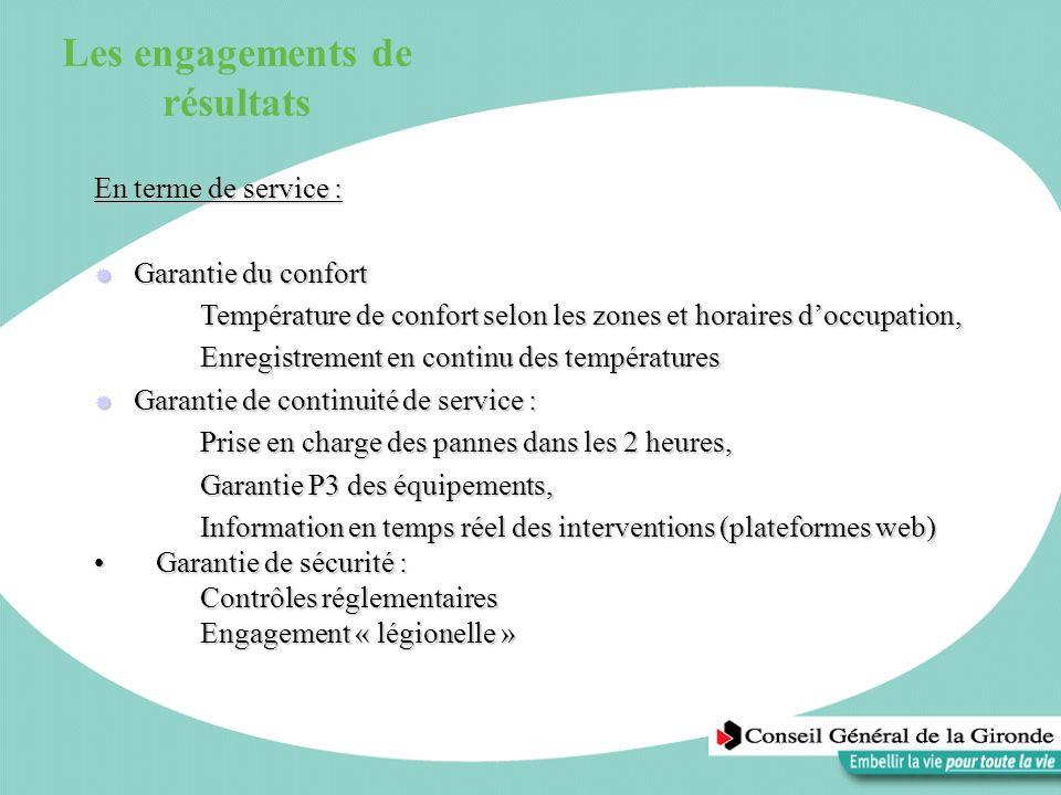 Les engagements de résultats En terme de service : Garantie du confort Garantie du confort Température de confort selon les zones et horaires doccupat