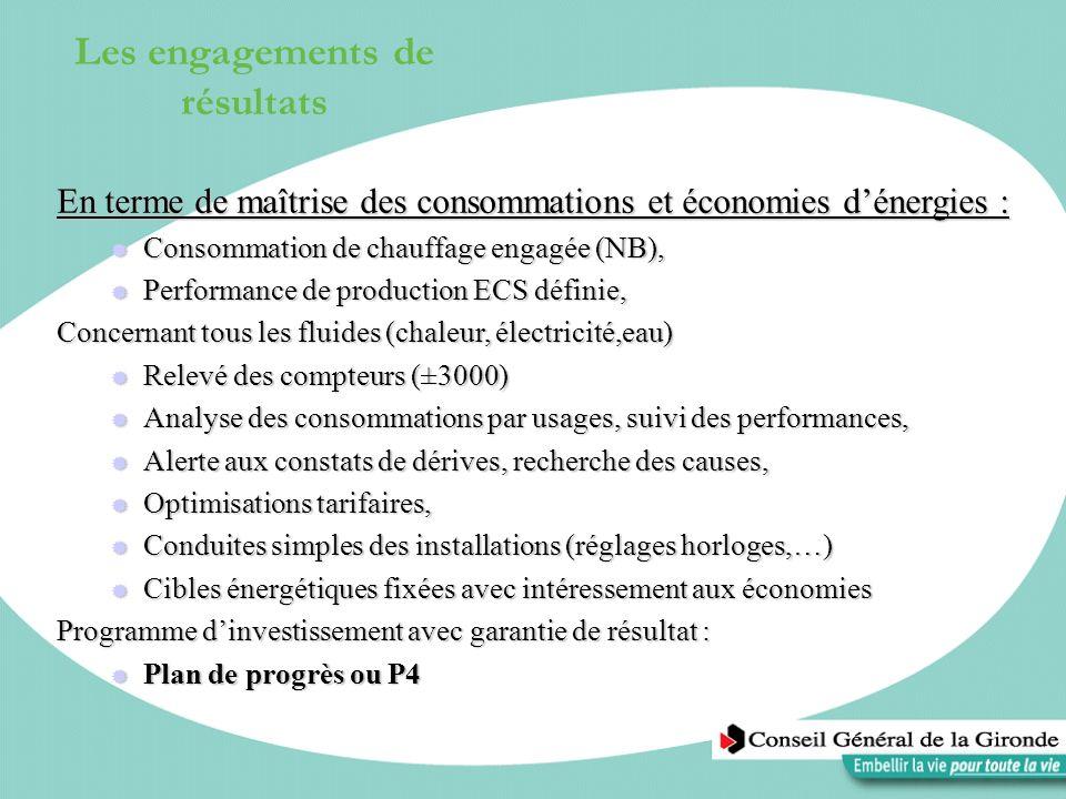 Les engagements de résultats En terme de maîtrise des consommations et économies dénergies : Consommation de chauffage engagée (NB), Consommation de c