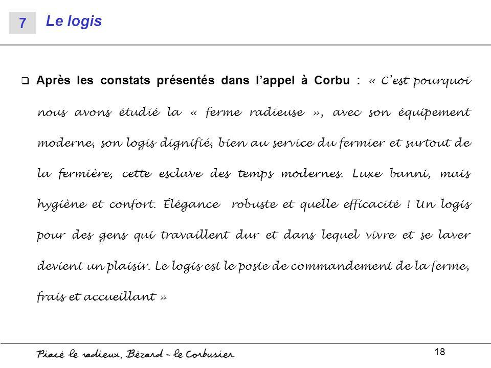 18 Le logis Après les constats présentés dans lappel à Corbu : « Cest pourquoi nous avons étudié la « ferme radieuse », avec son équipement moderne, s