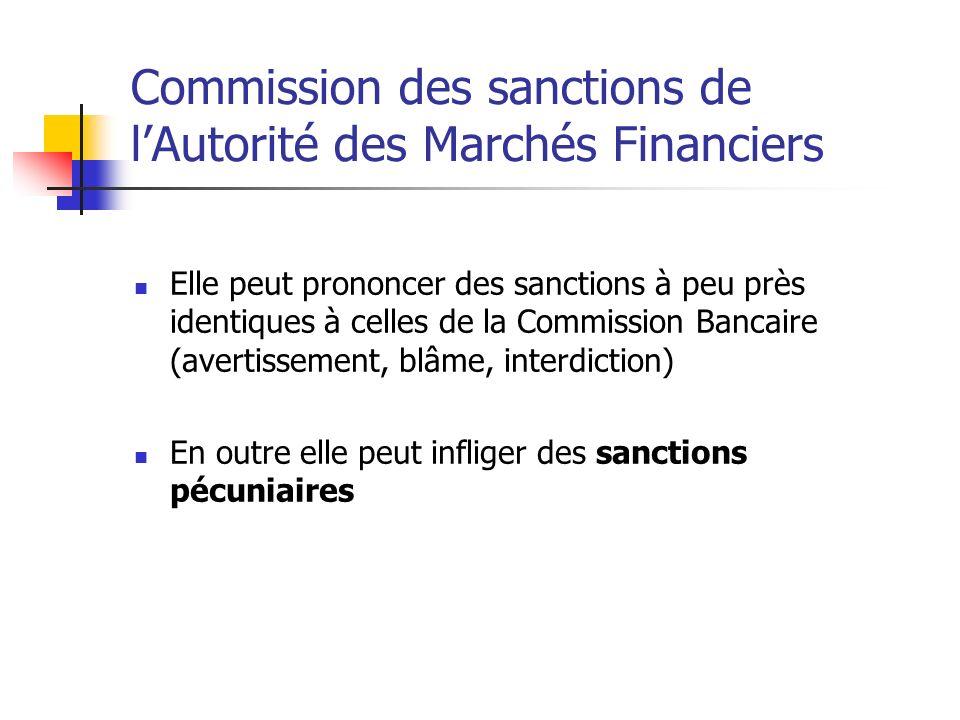 Commission des sanctions de lAutorité des Marchés Financiers Elle peut prononcer des sanctions à peu près identiques à celles de la Commission Bancair