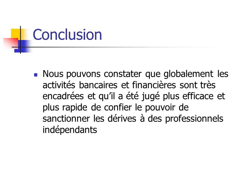 Conclusion Nous pouvons constater que globalement les activités bancaires et financières sont très encadrées et quil a été jugé plus efficace et plus