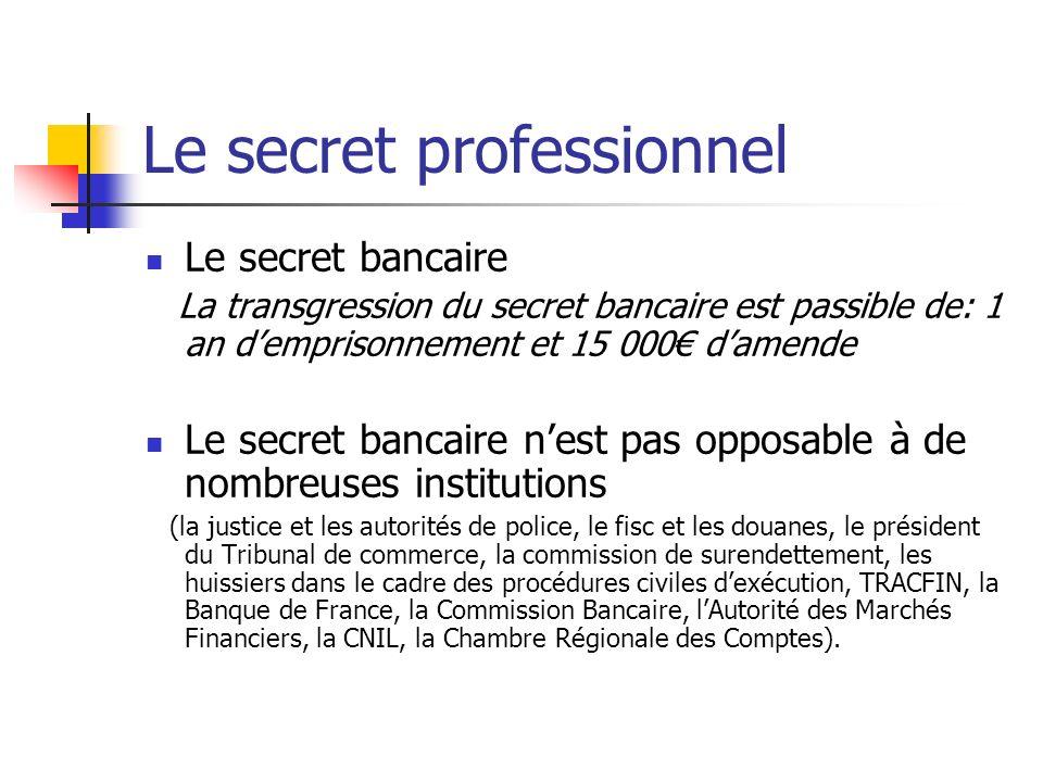 Le secret professionnel Le secret bancaire La transgression du secret bancaire est passible de: 1 an demprisonnement et 15 000 damende Le secret banca