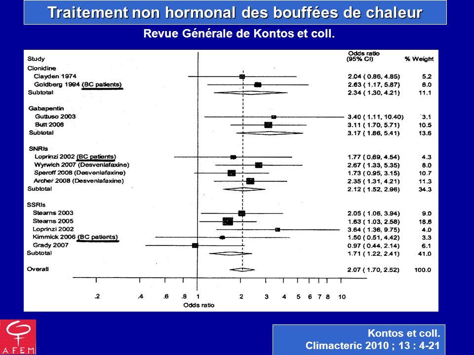 Traitement non hormonal des bouffées de chaleur Kontos et coll. Climacteric 2010 ; 13 : 4-21 Revue Générale de Kontos et coll.