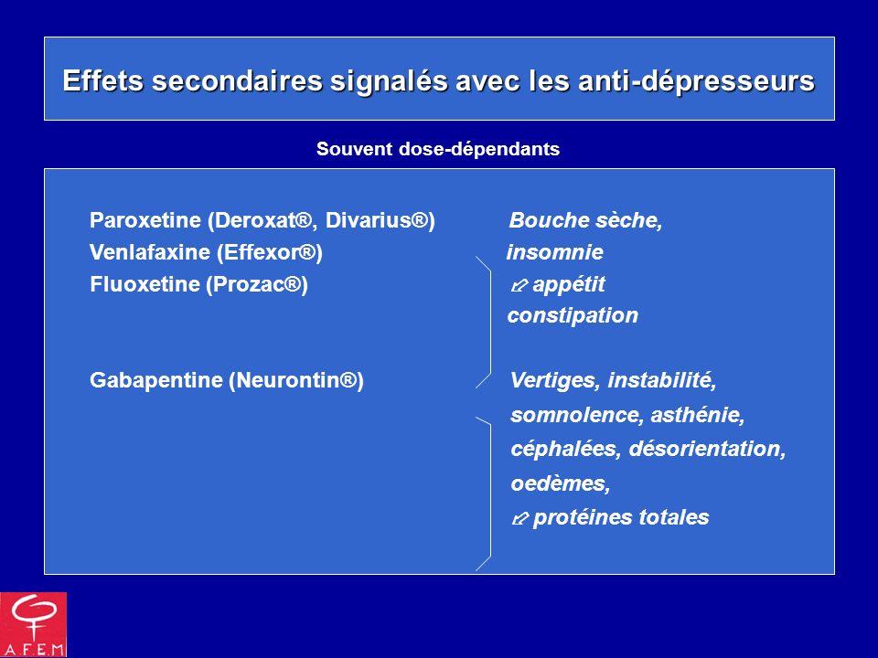 Effets secondaires signalés avec les anti-dépresseurs Paroxetine (Deroxat®, Divarius®) Bouche sèche, Venlafaxine (Effexor®) insomnie Fluoxetine (Proza