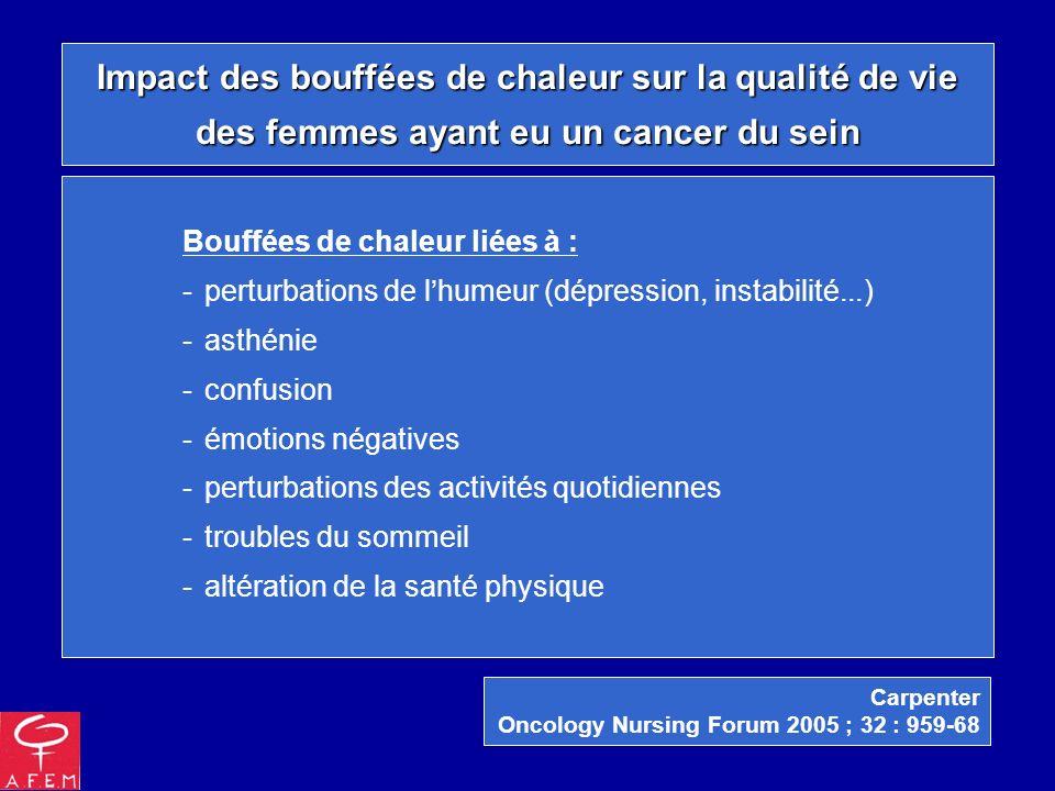 Impact des bouffées de chaleur sur la qualité de vie des femmes ayant eu un cancer du sein Bouffées de chaleur liées à : -perturbations de lhumeur (dé