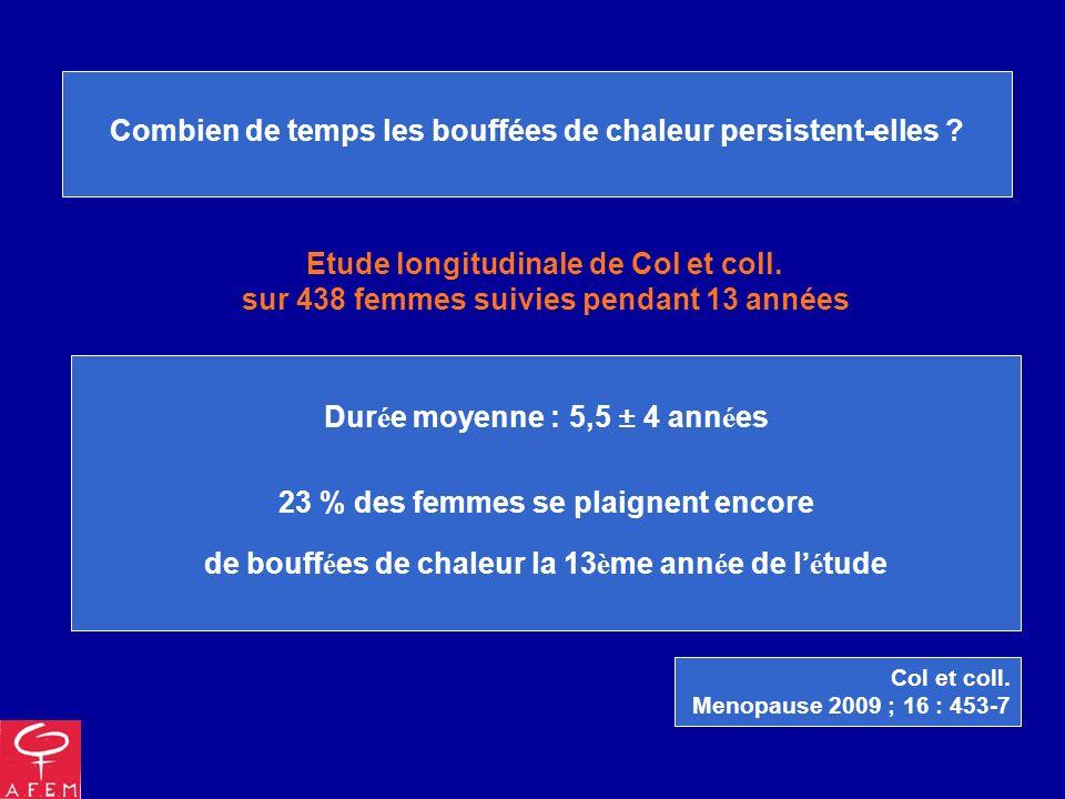Efficacité comparée THS - anti-dépresseurs THS : 80 - 90 % réduction des bouffées de chaleur Anti-dépresseurs les plus efficaces : 50 - 60 %