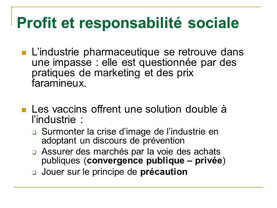 Profit et responsabilité sociale Lindustrie pharmaceutique se retrouve dans une impasse : elle est questionnée par des pratiques de marketing et des p