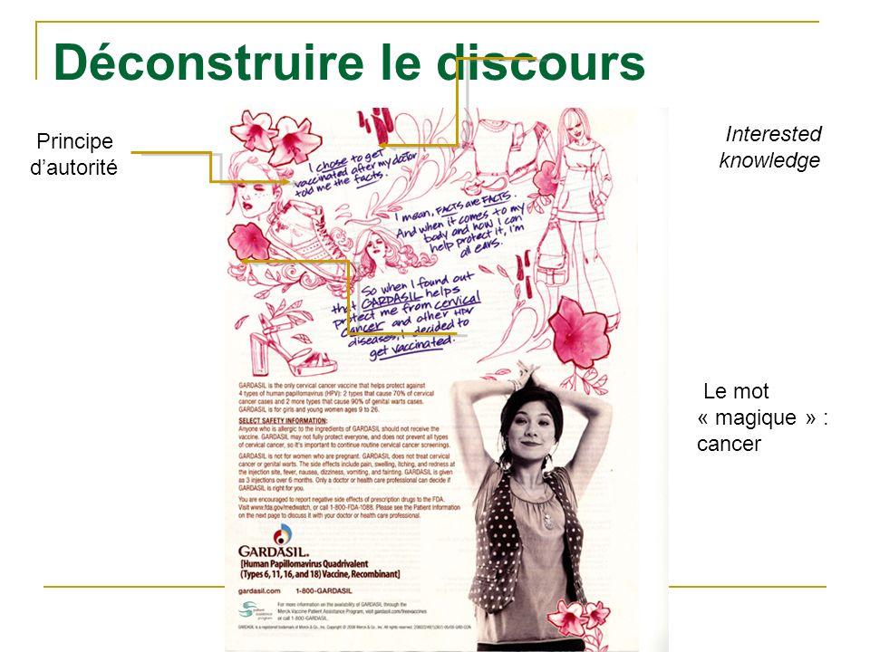 Déconstruire le discours Principe dautorité Interested knowledge Le mot « magique » : cancer