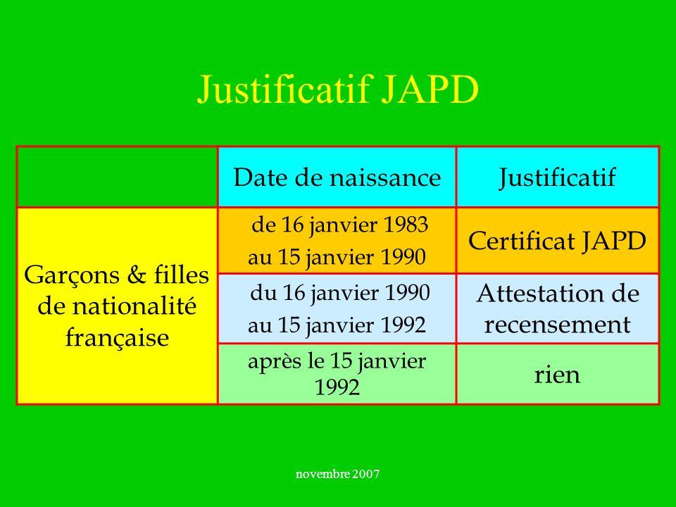 novembre 2007 Justificatif JAPD Date de naissanceJustificatif Garçons & filles de nationalité française de 16 janvier 1983 au 15 janvier 1990 Certific