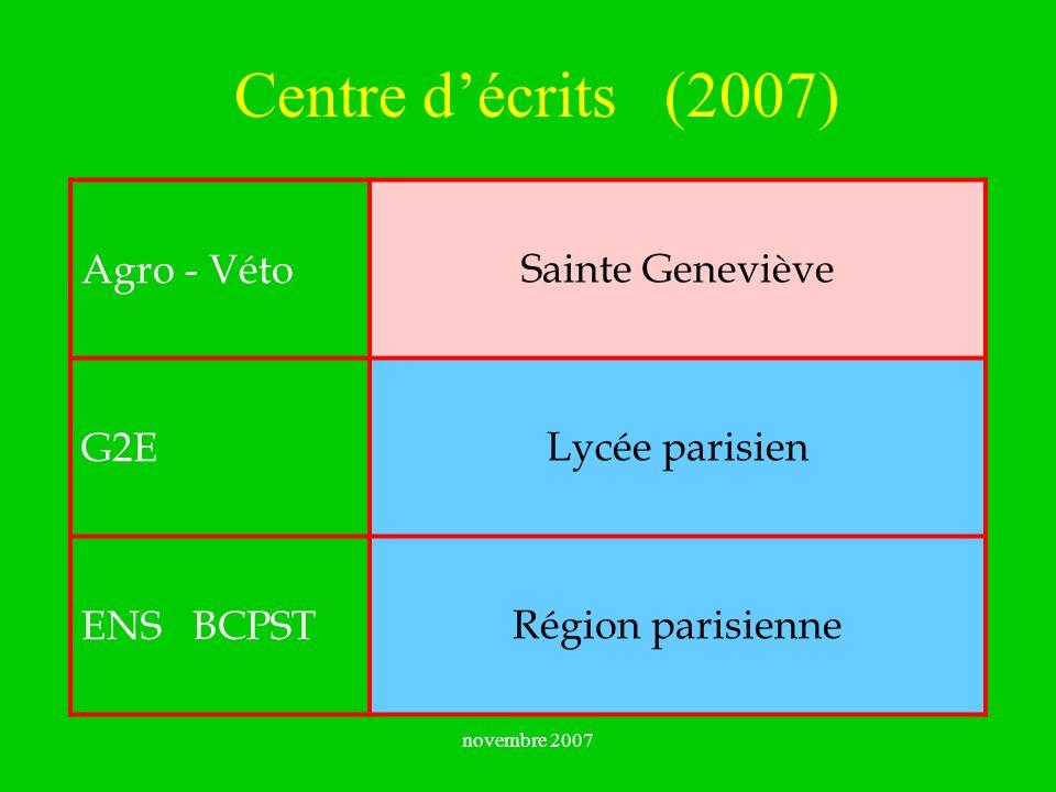 novembre 2007 Centre décrits (2007) Agro - VétoSainte Geneviève G2ELycée parisien ENS BCPSTRégion parisienne