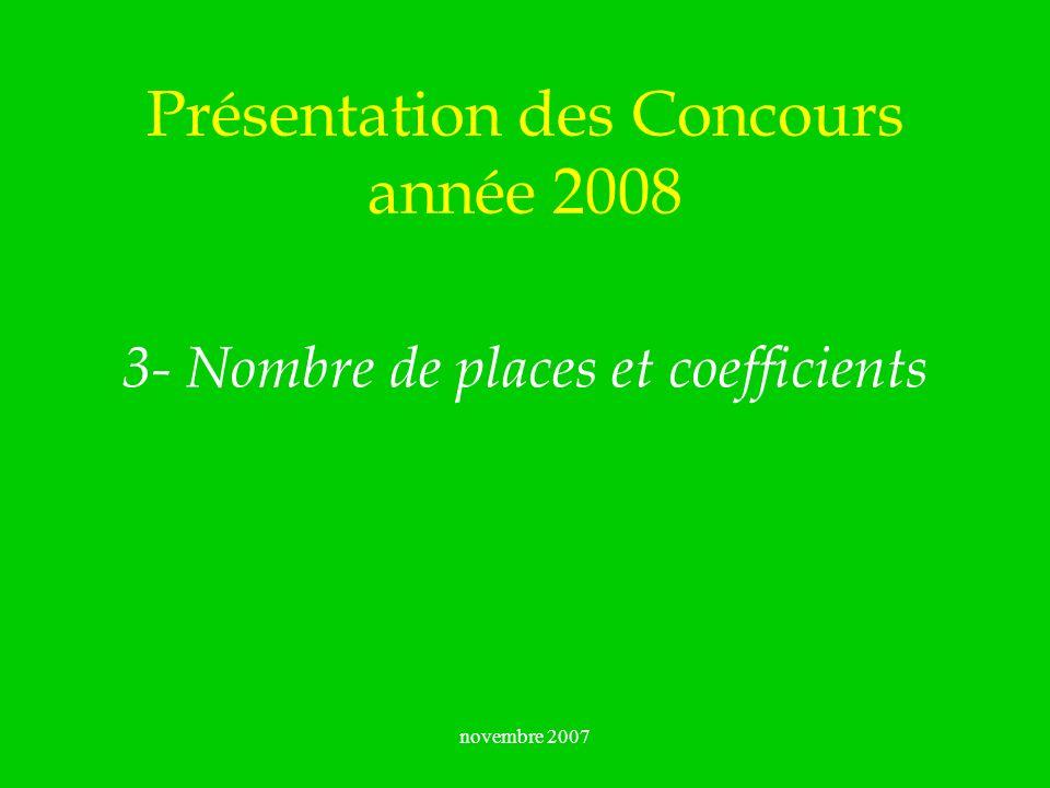 novembre 2007 Présentation des Concours année 2008 3- Nombre de places et coefficients