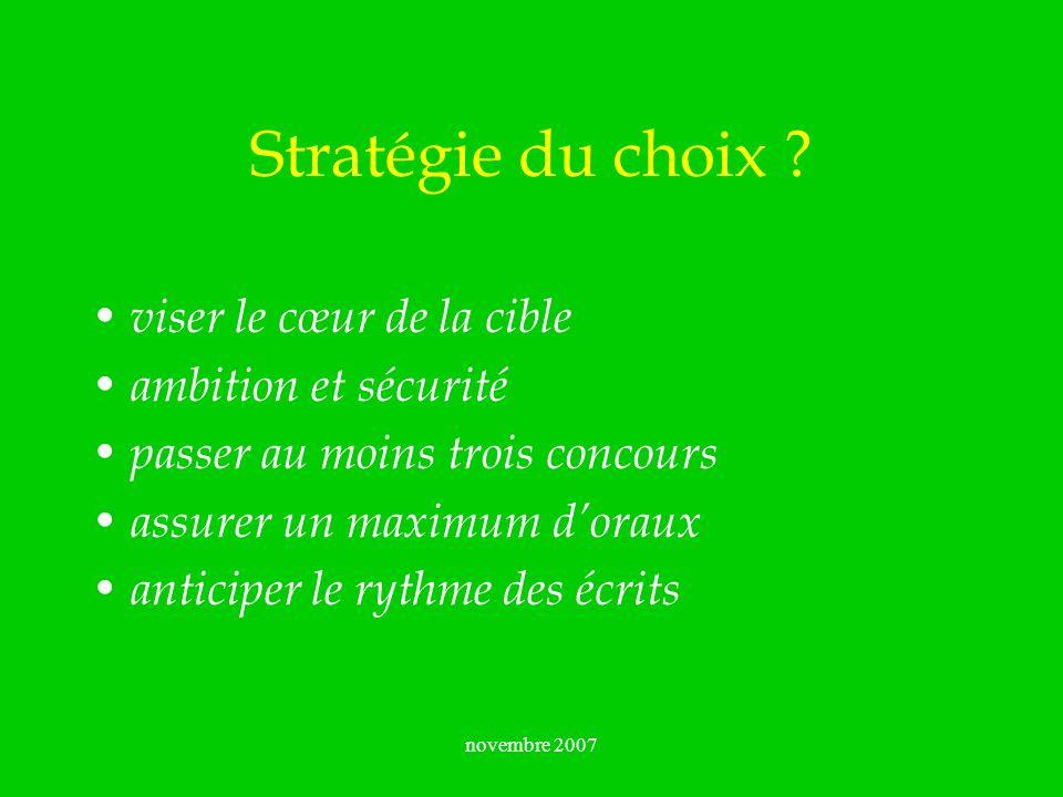 novembre 2007 Stratégie du choix ? viser le cœur de la cible ambition et sécurité passer au moins trois concours assurer un maximum doraux anticiper l