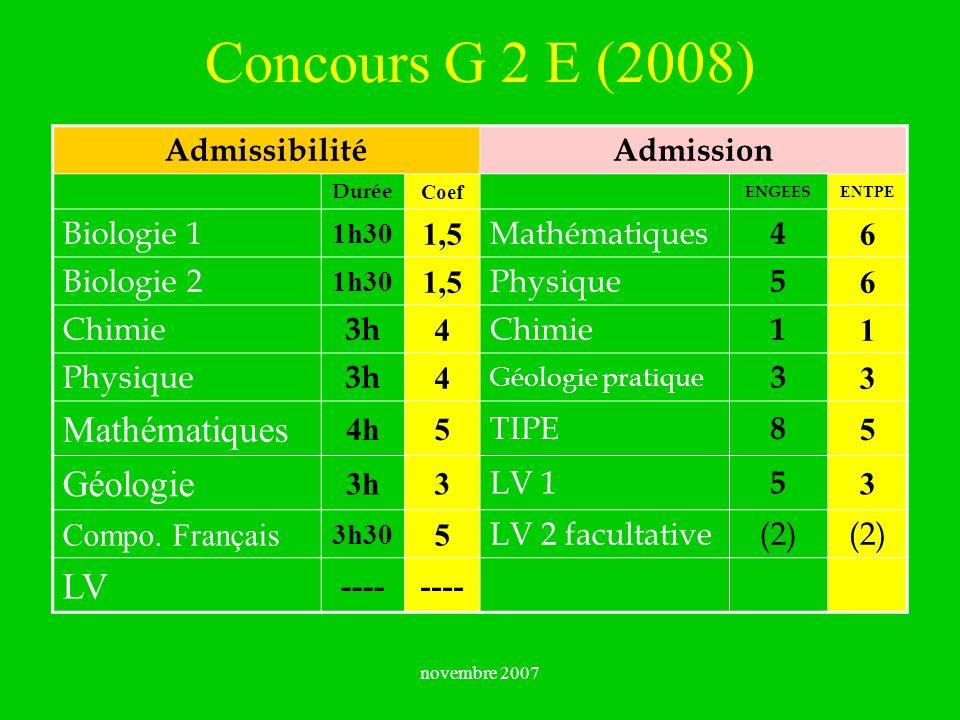 novembre 2007 Concours G 2 E (2008) AdmissibilitéAdmission Durée Coef ENGEES ENTPE Biologie 1 1h30 1,5 Mathématiques 4 6 Biologie 2 1h30 1,5 Physique