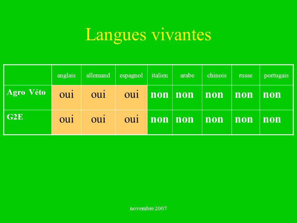 novembre 2007 Langues vivantes anglaisallemandespagnolitalienarabechinoisrusseportugais Agro Véto oui non G2E oui non