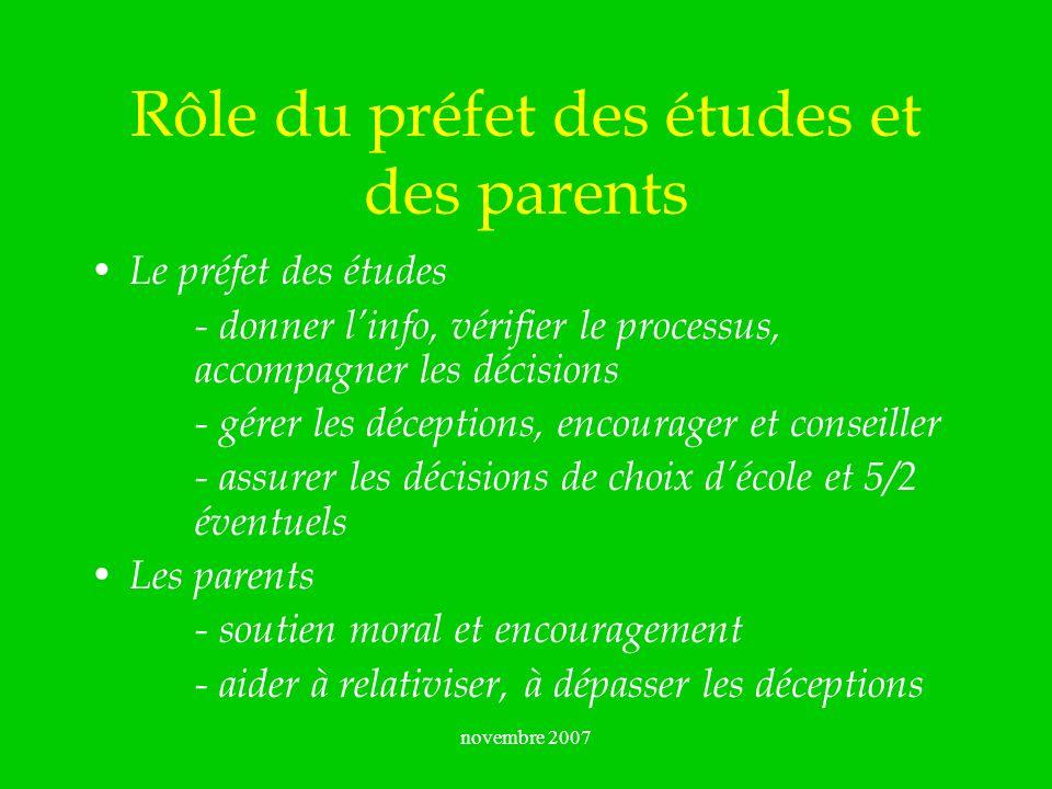 novembre 2007 Rôle du préfet des études et des parents Le préfet des études - donner linfo, vérifier le processus, accompagner les décisions - gérer l