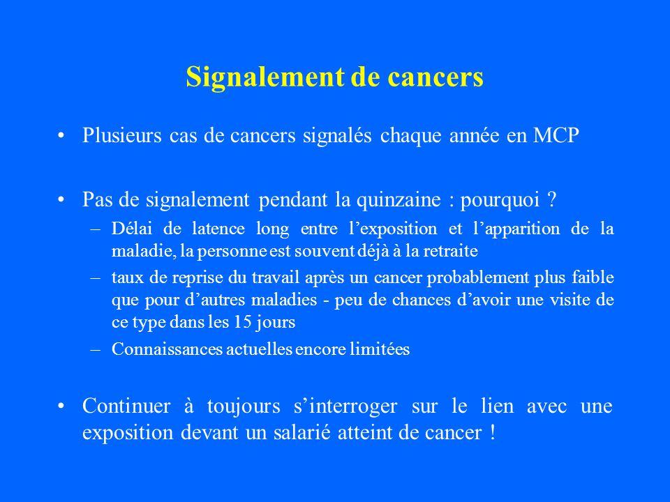Signalement de cancers Plusieurs cas de cancers signalés chaque année en MCP Pas de signalement pendant la quinzaine : pourquoi ? –Délai de latence lo