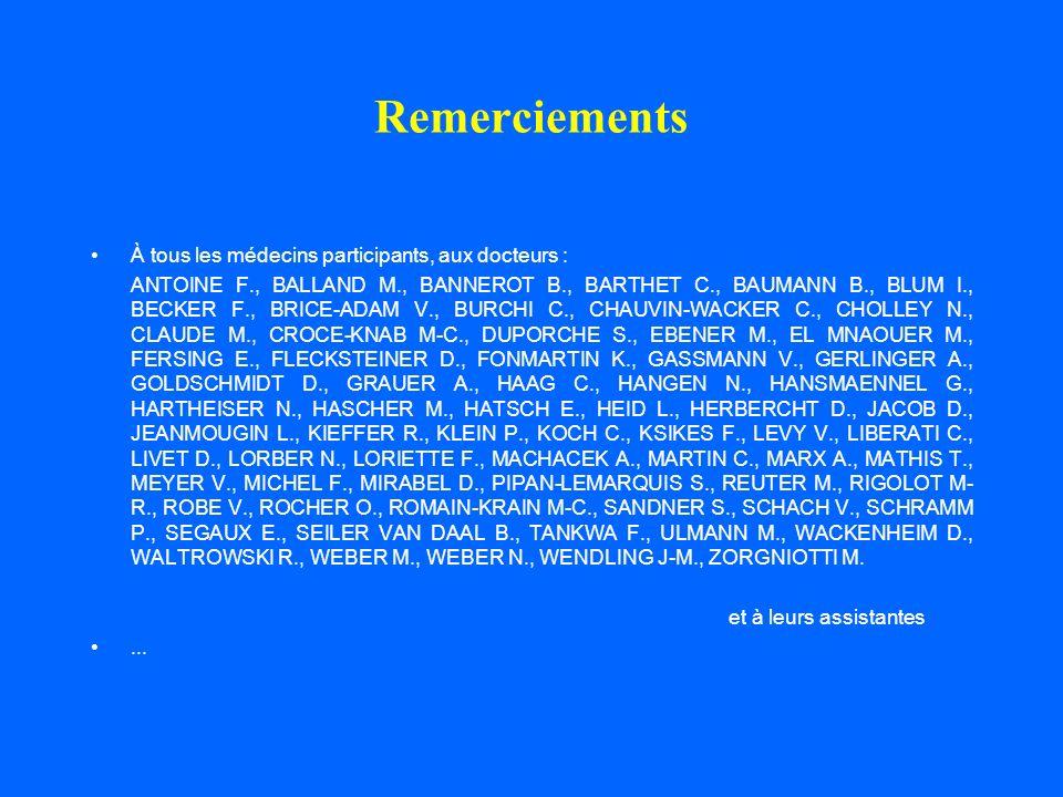 Remerciements À tous les médecins participants, aux docteurs : ANTOINE F., BALLAND M., BANNEROT B., BARTHET C., BAUMANN B., BLUM I., BECKER F., BRICE-