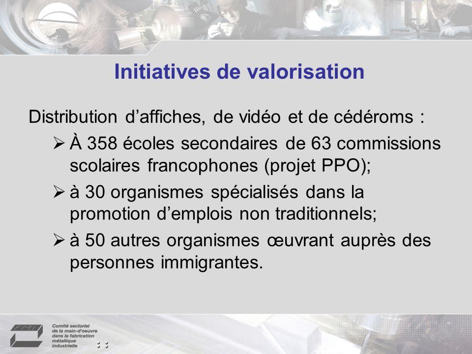 Initiatives de valorisation Distribution daffiches, de vidéo et de cédéroms : À 358 écoles secondaires de 63 commissions scolaires francophones (proje