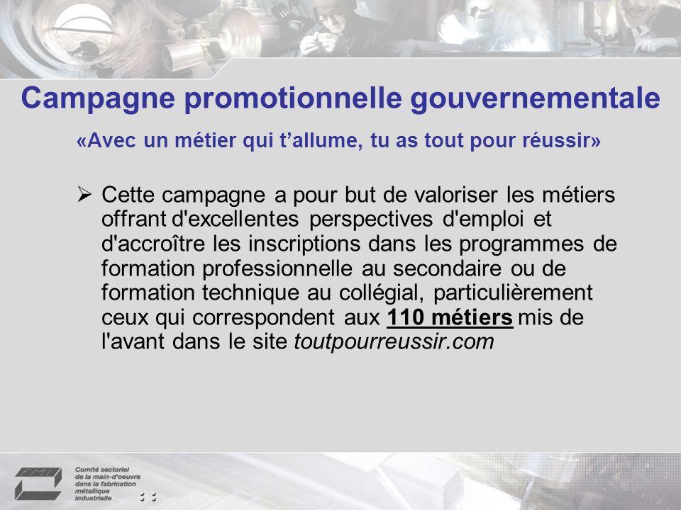 Campagne promotionnelle gouvernementale «Avec un métier qui tallume, tu as tout pour réussir» Cette campagne a pour but de valoriser les métiers offra