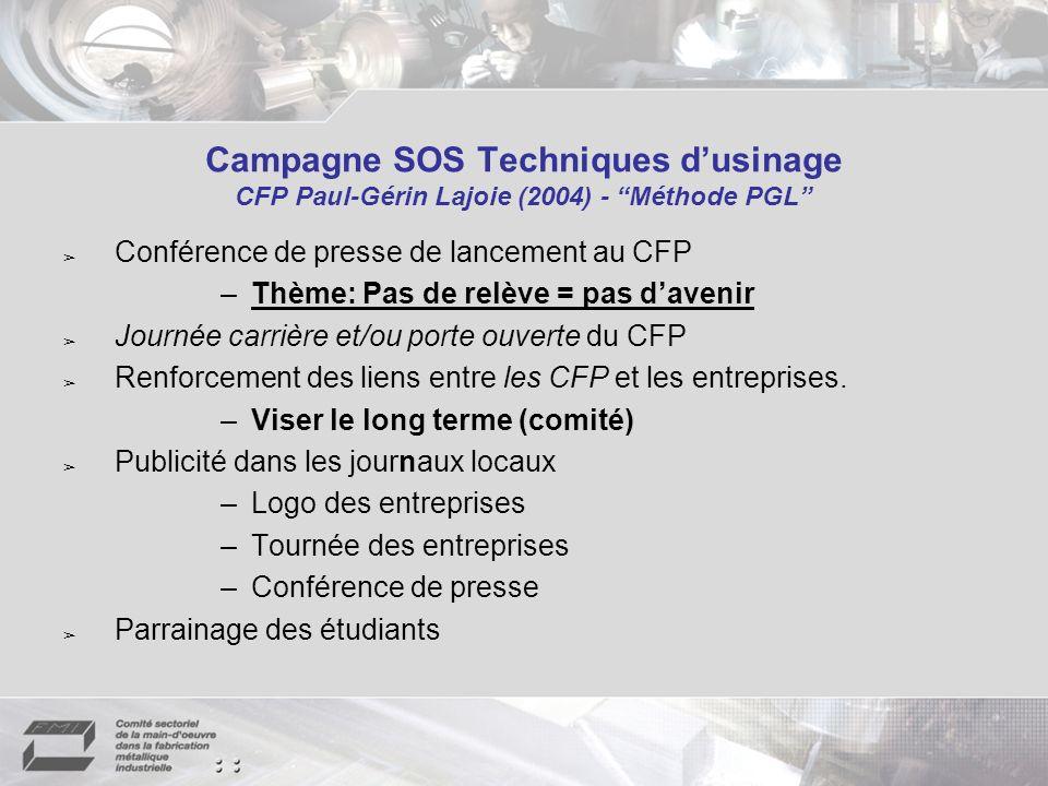 Campagne SOS Techniques dusinage CFP Paul-Gérin Lajoie (2004) - Méthode PGL Conférence de presse de lancement au CFP –Thème: Pas de relève = pas daven