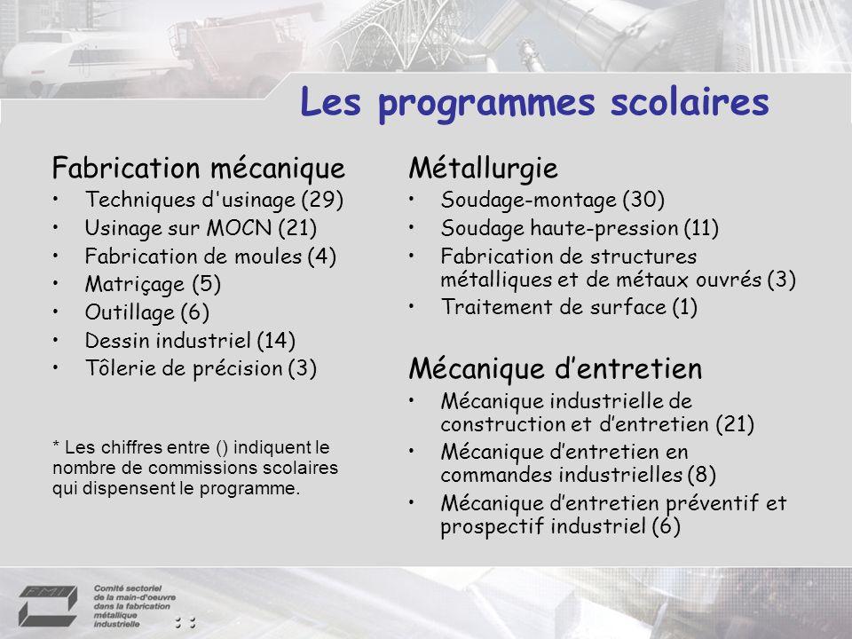 Les programmes scolaires Fabrication mécanique Techniques d'usinage (29) Usinage sur MOCN (21) Fabrication de moules (4) Matriçage (5) Outillage (6) D