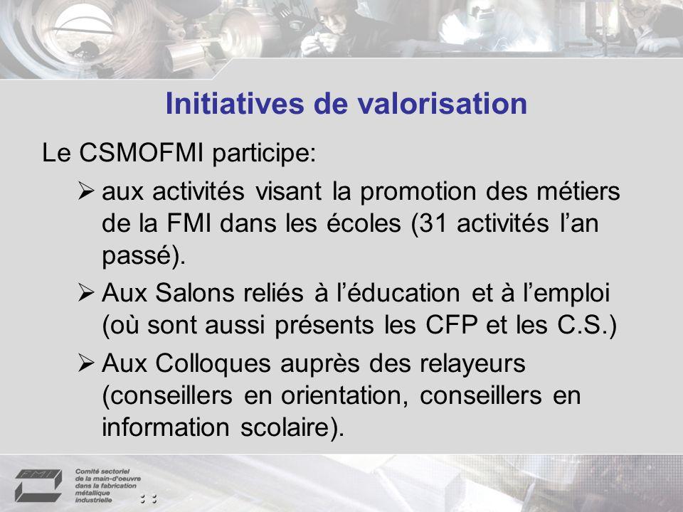 Initiatives de valorisation Le CSMOFMI participe: aux activités visant la promotion des métiers de la FMI dans les écoles (31 activités lan passé). Au