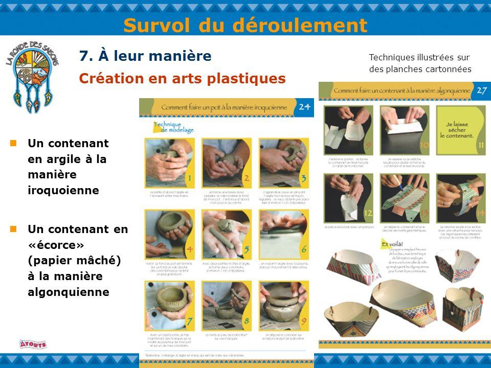 Survol du déroulement 7. À leur manière Création en arts plastiques Un contenant en argile à la manière iroquoienne Techniques illustrées sur des plan