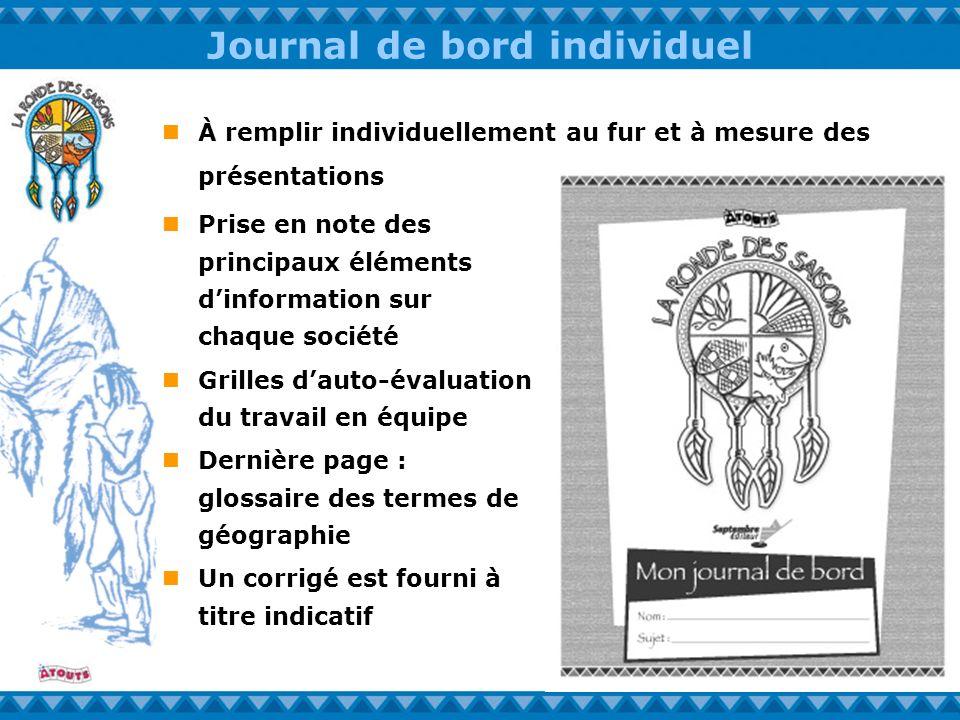 Journal de bord individuel À remplir individuellement au fur et à mesure des présentations Prise en note des principaux éléments dinformation sur chaq