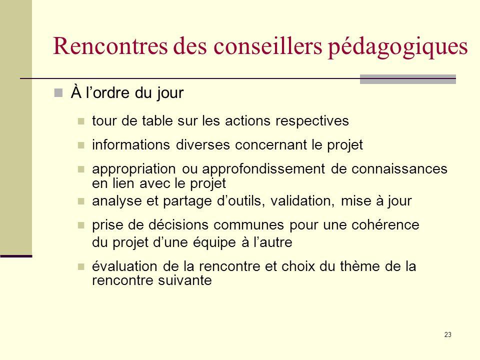 Coordonnatrice CP Direction décole Deux ou trois enseignants Une orthopédagogue Un professionnel Comité-conseil 5 rencontres annuelles (1/2 jr) 5 renc